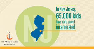 Casey Incarceration Report_New Jersey_Total Number