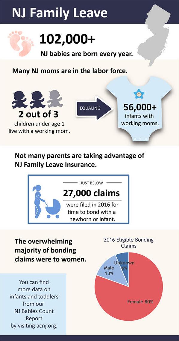 nj-family-leave